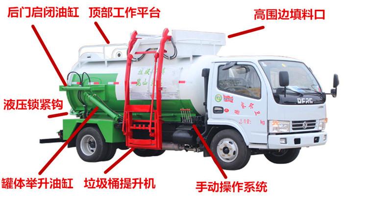 餐厨垃圾车标示图