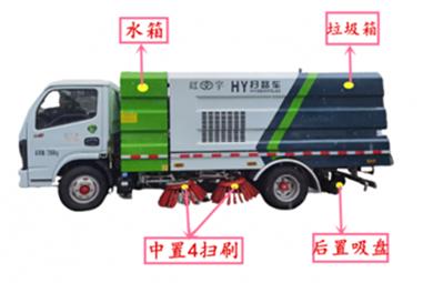 东风5.5立方扫路车视频