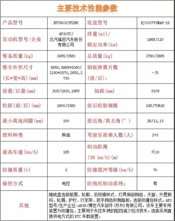 福田皮卡防撞缓冲车技术参数